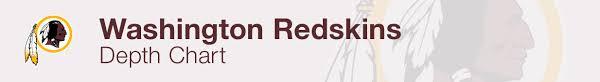 Washington Redskins Qb Depth Chart 2019 2020 Washington Redskins Depth Chart Live