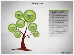 tree in powerpoint family tree powerpoint presentation templates free editable family