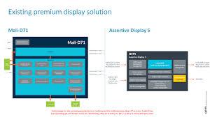 Arm Announces Mali D77 Display Processor Facilitating Ar Vr