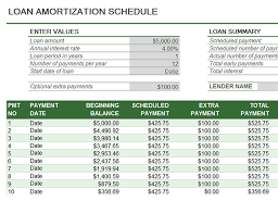 Auto Loan Amortization Schedules Loan Amortization Schedule