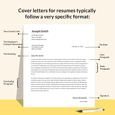 cover letter basics how to write a cover letter layout of a cover letter