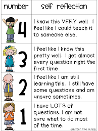 Reflection Clipart Self Assessment - Pencil And In Color Reflection ...