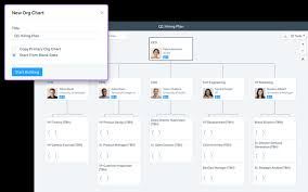 Fqhc Organizational Chart Org Charts For Adp Workforce Now By Pingboard Adp Marketplace