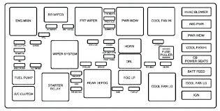 2004 toyota tacoma interior fuse box diagram dodge ram ta a wiring toyota tacoma fuse box diagram 2003 2004 toyota tacoma interior fuse box diagram romeo to location