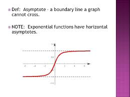 note exponential functions have horizontal asymptotes
