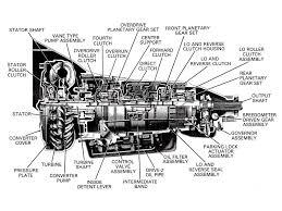 similiar chevrolet le automatic transmission diagram keywords wiring diagram 4l60e transmission diagram 4l60e transmission wiring