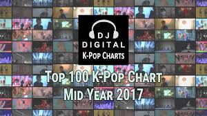 Top 100 K Pop Songs Chart First Half 2017 Dj Digital
