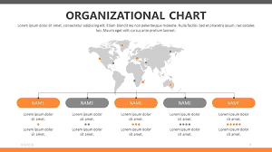 Template Free Organizational Chart Templates For Present