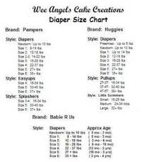Diaper Size Chart Age Weight Diaper Size Chart Diaper
