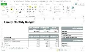 Budget Excel Spreadsheets Sample Family Budget Spreadsheet Elegant