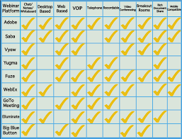 Video Conferencing Comparison Chart 9 Web Conferencing Platforms For Education And Collaboration