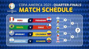 MATCH SCHEDULE: COPA AMERICA 2021 ...