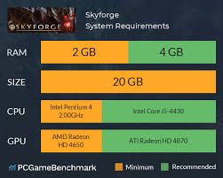 Skyforge Steam Charts Skyforge System Requirements Can I Run It Pcgamebenchmark