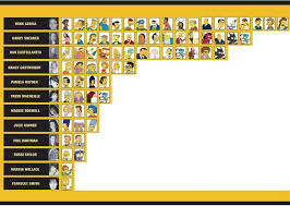 Simpsons Voice Chart Simpsons Voices Simpsons Characters