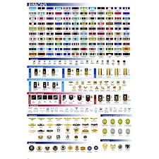 Military Insignia Chart Military Facts Chart Poster Ribbons Insignia Badges 24x36