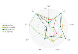 Ggplot Charts 12 Extensions To Ggplot2 For More Powerful R Visualizations