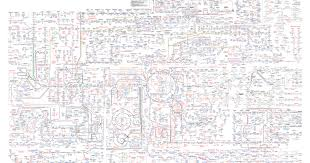 Biochemical Pathways Wall Chart Roche Biochemical Pathways