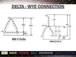 480v 3 phase motor wiring diagram on 480v images free download 208v Single Phase Wiring 480v 3 phase motor wiring diagram 10 480v 3 phase to 240v single phase wiring diagram 3 phase motor connection diagram 208v single phase wiring diagram