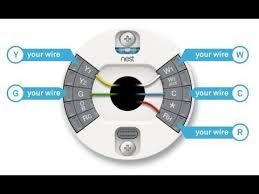 wiring diagram for nest e wiring diagram completed wiring diagram for nest thermostat e wiring diagram load how to install the nest thermostat e