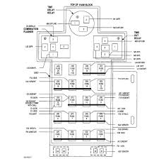 dodge neon fuse box diagram dodge wiring diagrams online