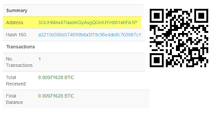 Derive the pay to public key hash (p2pkh) bitcoin address associated with a. Bitcoin Wallet Vs Address Differences Between Crypto Wallet And Address