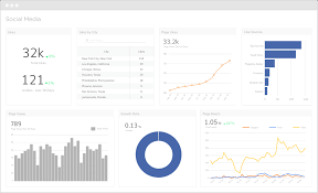 social media dashboard social media dashboard software digital marketing reporting dashboard