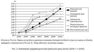Дипломная работа Ипотека в гражданском праве ru