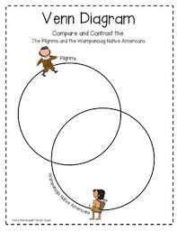 Venn Diagram Compare And Contrast Venn Diagram Compare Contrast Thanksgiving By Terrys Touch Tpt