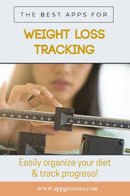 best apps to track weight loss selected by people worldwide