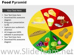 Circular Food Chart With Nutritional Value Powerpoint Diagram