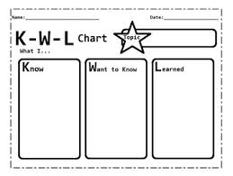 Kwl Chart Kwl Chart What I Know What I Want To Know What I Learned K W L