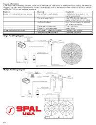 spal brushless fan wiring diagram wiring diagram spal fan wiring solution of your wiring diagram guide u2022spal brushless fan wiring diagram simple