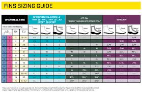 Scubapro Hydros Pro Size Chart Seawing Nova Fin