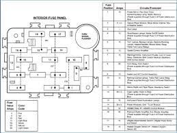 fuse block wiring diagram kanvamath org marine fuse block wiring diagram 1989 ford ranger fuse box diagram 93 1994 location gorgeous