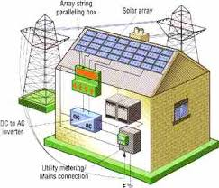 anchor electricfull service commercial residential electrical house wiring on solar powered house wiring
