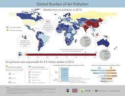 air pollution claims million lives a year making it the  108585