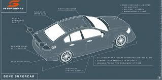 2018 ford v8 supercars. interesting ford 2017_v8supercars_gen2_blueprint for 2018 ford v8 supercars e