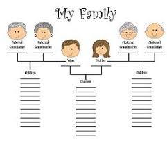 Family Pedigree Charts Pedigree Chart Family Tree Chart
