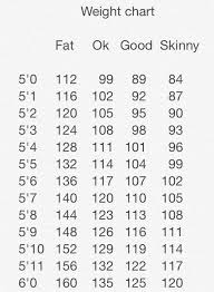 37 Skillful Cat Height And Weight Chart