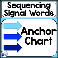 Sequence Of Events Anchor Chart Sequence Of Events Signal Words Anchor Chart