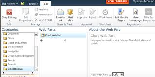 Impress The Boss With The Sharepoint 2010 Chart Web Part