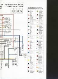 8c38 99 yamaha road star wiring diagram Kenwood Kdc Mp438u Wiring Diagram Kenwood KDC 152 Wiring-Diagram