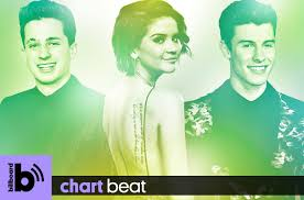 Billboard Chart Beat Chart Beat Podcast Guest Maren Morris On Women Chipping