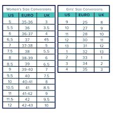 29 High Quality Jack Rogers Sizing Chart