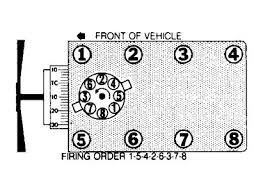 ford f spark plug wire diagram wiring diagrams 1991 ford f150 firing order for on the motor