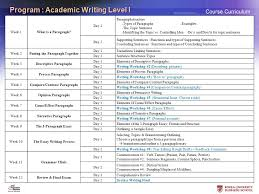 academic writing for korea university business school ppt  program academic writing level i