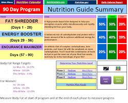 P90x Nutrition Plan Workout Diet Plan Nutrition Plans