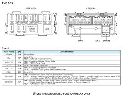 kia sedona fuse box diagram kia wiring diagrams