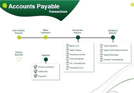 Schedule Of Accounts Receivable Template Account Receivable And Payable Aging Sheet Word Excel