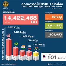สถานการณ์ โรคติดเชื้อไวรัสโคโรนา... - ศูนย์ข้อมูล COVID-19